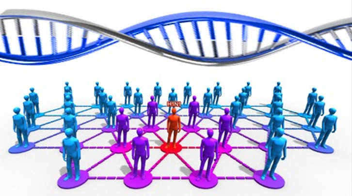 Genetic Testing DNA + Employee Benefits